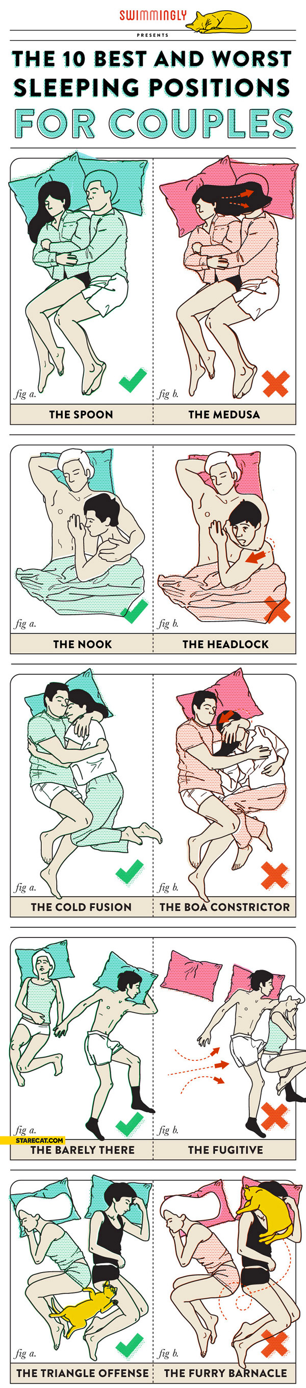 10 best and worst sleepieng positions for couples