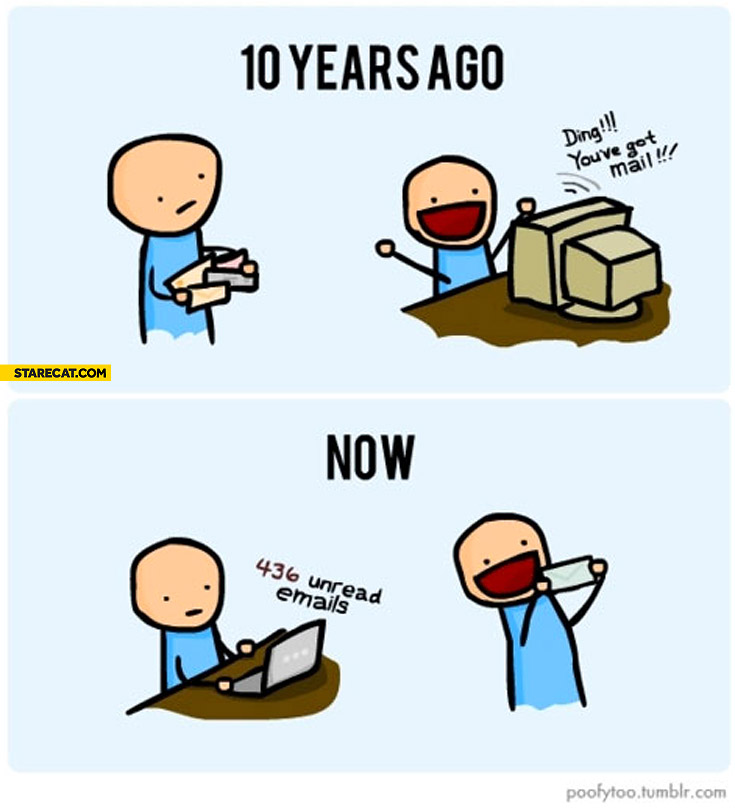 10 years ago now mail e-mail