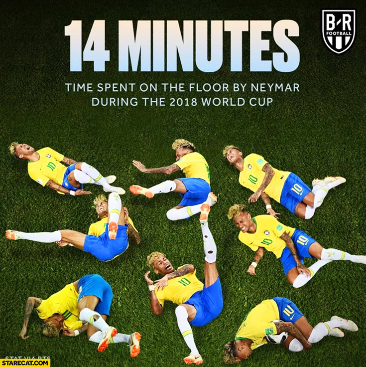 14 minutes time spent on the floor by Neymar during the 2018 World Cup