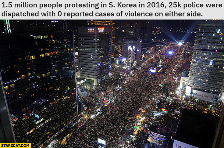 1.5 million people protesting in South Korea in 2016, 25k police dispatched with 0 reported cases of violence on either side