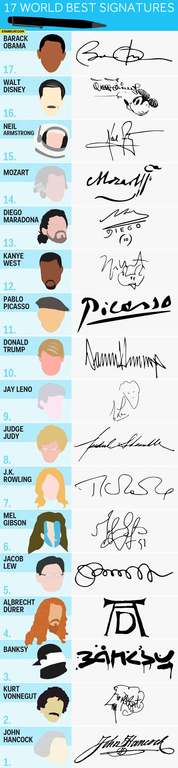 17 world best signatures