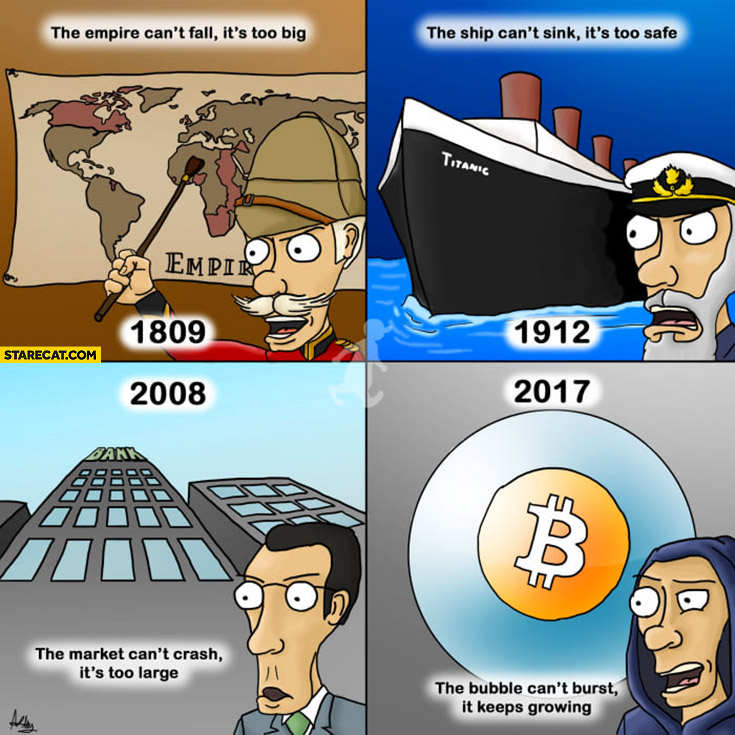 1809 the empire can't fall it's too big, 1912 Titanic the ship can't sink it's too safe, 2008 the market cant crash it's too large, 2017 bitcoin the bubble can't burst it keeps growing