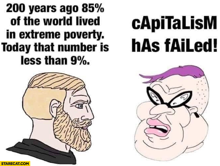 200 years ago 85% percent of the world lived in extreme poverty, today that number is less than 9% percent, feminist: capitalism has failed