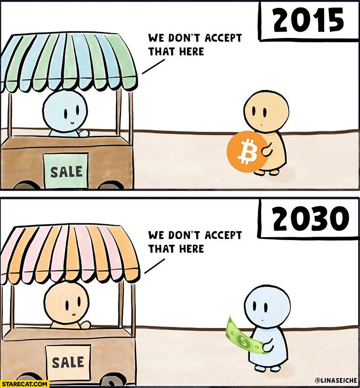 2015 we don't accept Bitcoin vs 2030 we don't accept cash fiat money