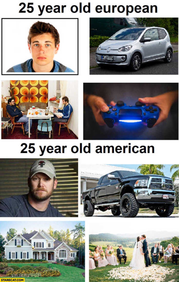 25 year old European vs 25 year old American comparison: car, home, lifestyle