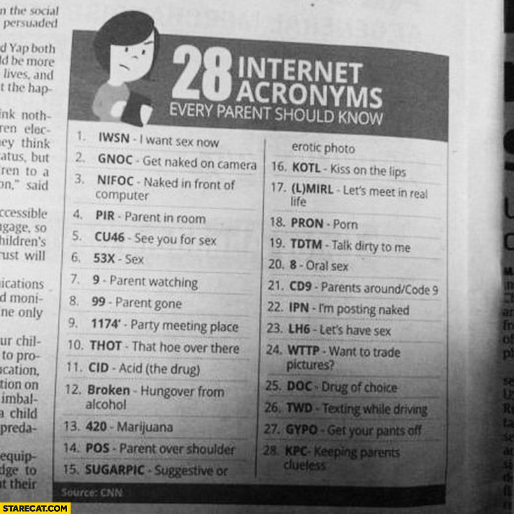 28 internet acronyms every parent should know