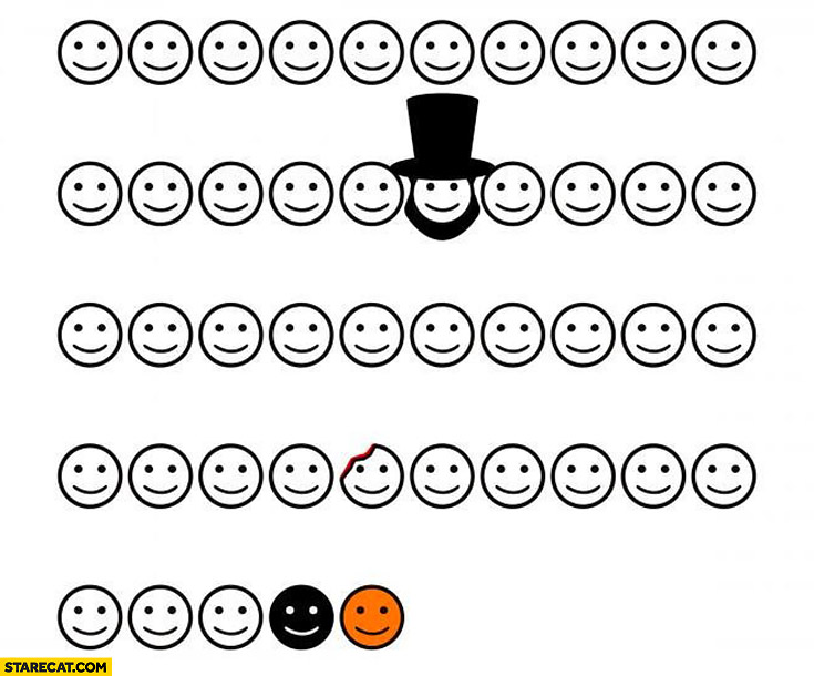 45 USA United States Presidents in one picture emoji