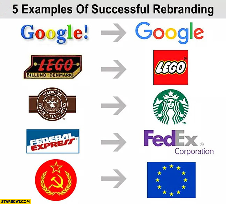 5 examples of successful rebranding: USSR to European Union