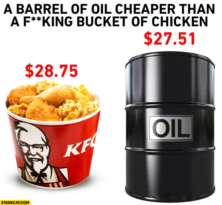barrel of oil cheaper than a bucket of chicken at KFC  StareCat.com
