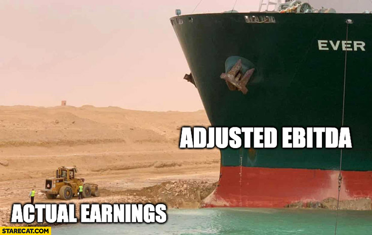 Adjusted EBITDA vs actual earnings comparison Ever given Evergreen