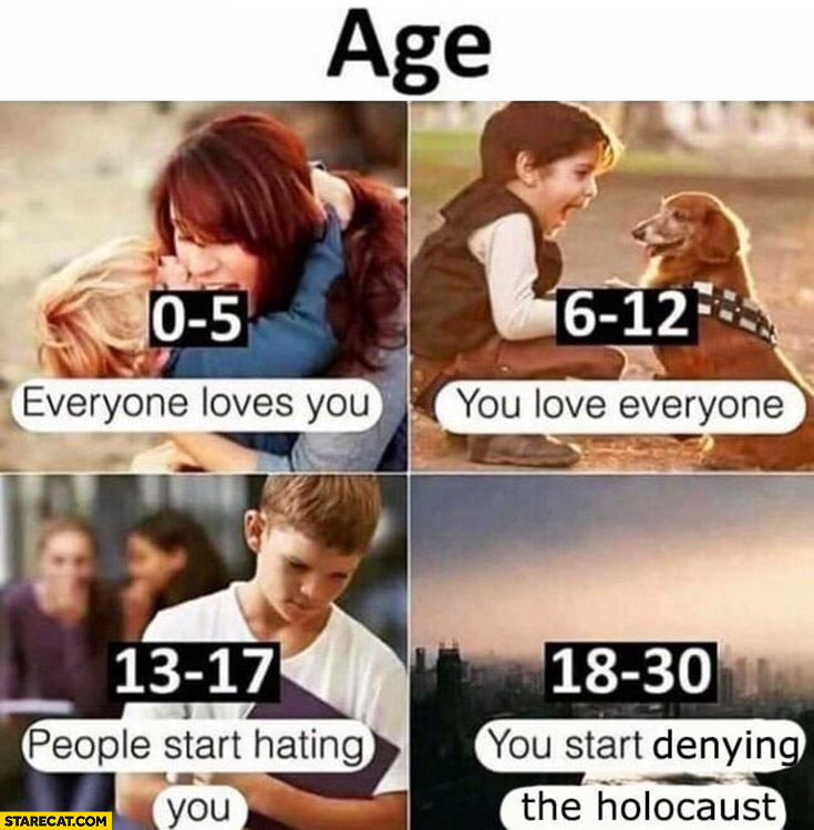 Age: everyone loves you, you love everyone, people start hating you, you start denying the holocaust