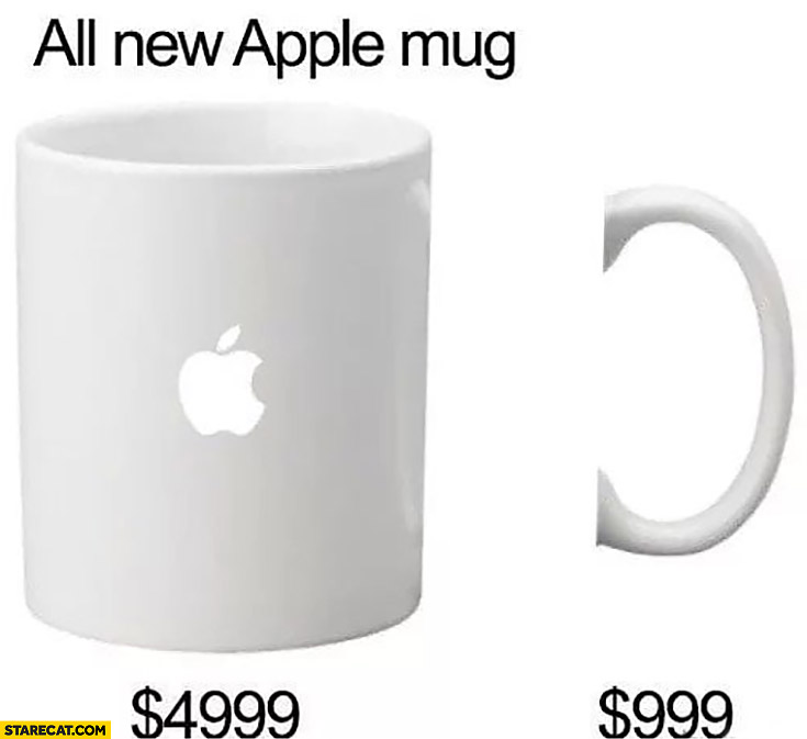 All new apple mug ear paid extra expensive pricing