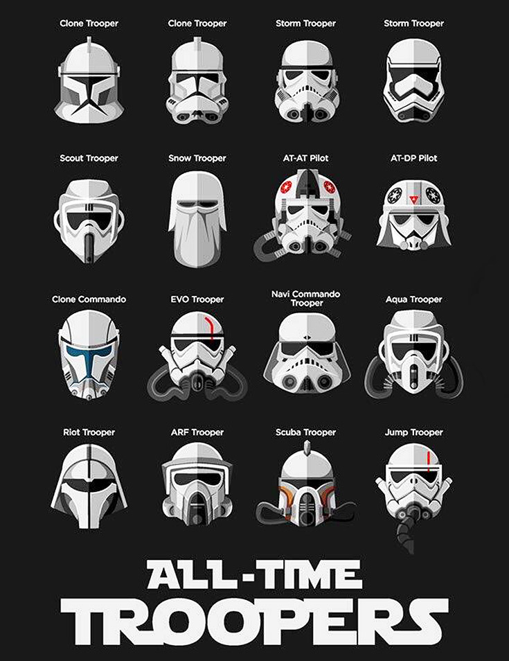 All time troopers Star Wars