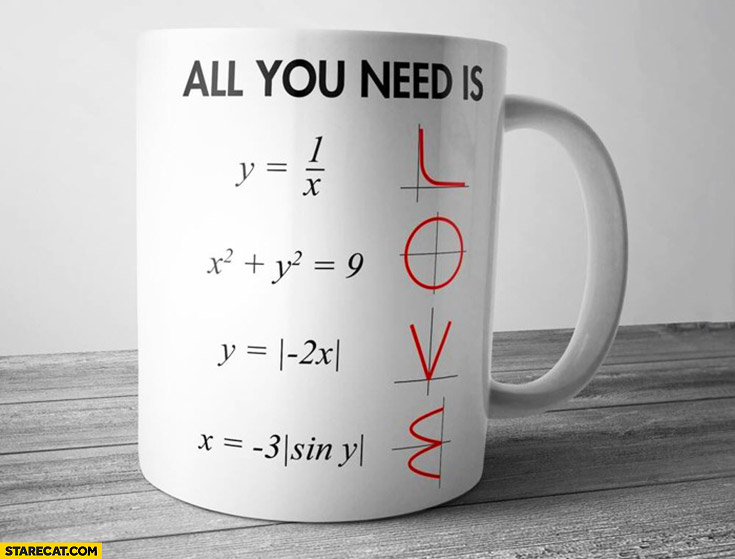 All you need is love. Equations, math functions create letters creative mug
