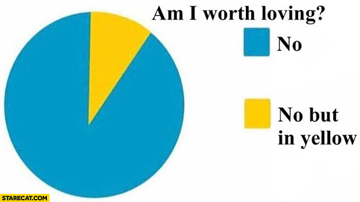 Am I worth loving? Graph: no, but in yellow