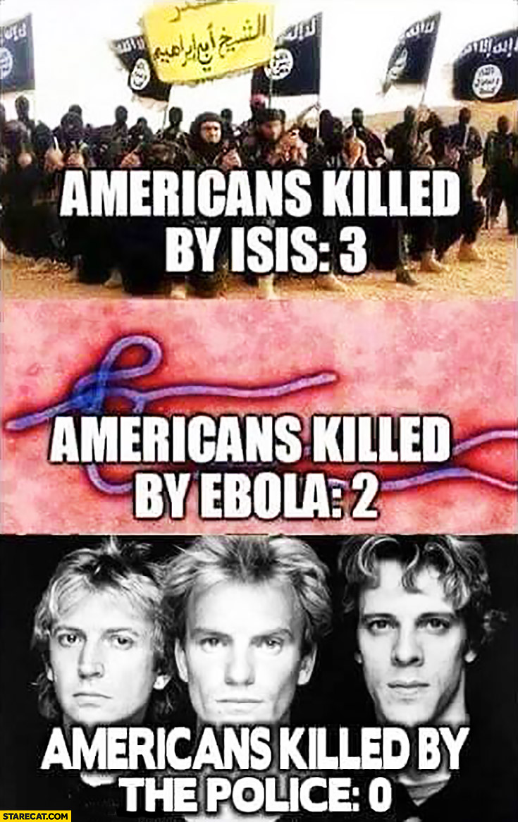 Americans killed by ISIS: 3, Americans killed by ebola: 2, Americans killed by The Police: 0 Sting