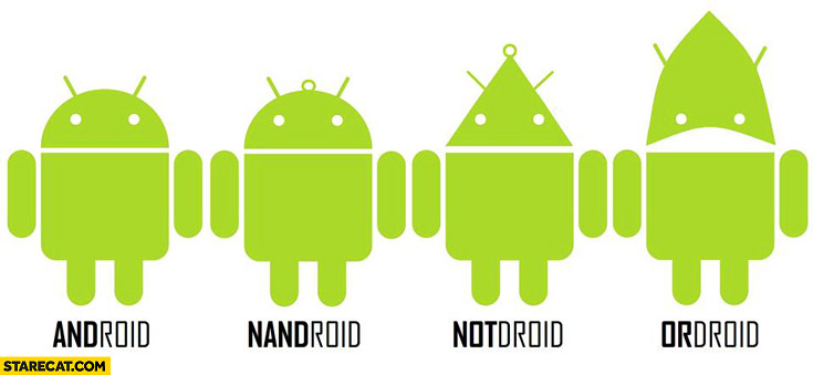 Android Nandroid Notdroid Drdroid