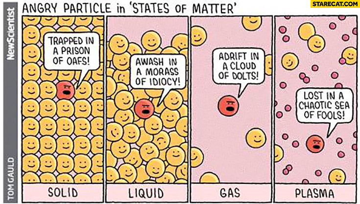Angry particle in states of matter: solid, liquid, gas, plasma