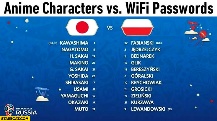 Anime characters vs WiFi passwords Japan vs Poland match footballers names