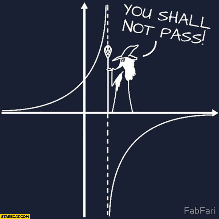Asymptotes graph you shall not pass this line