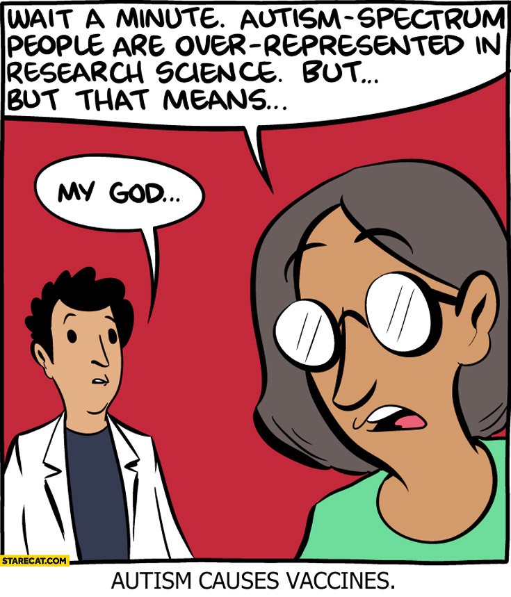 Autism spectrum people are over represented in research science, but that means autism causes vaccines