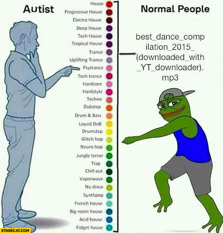 Autist vs normal people music genres comparison