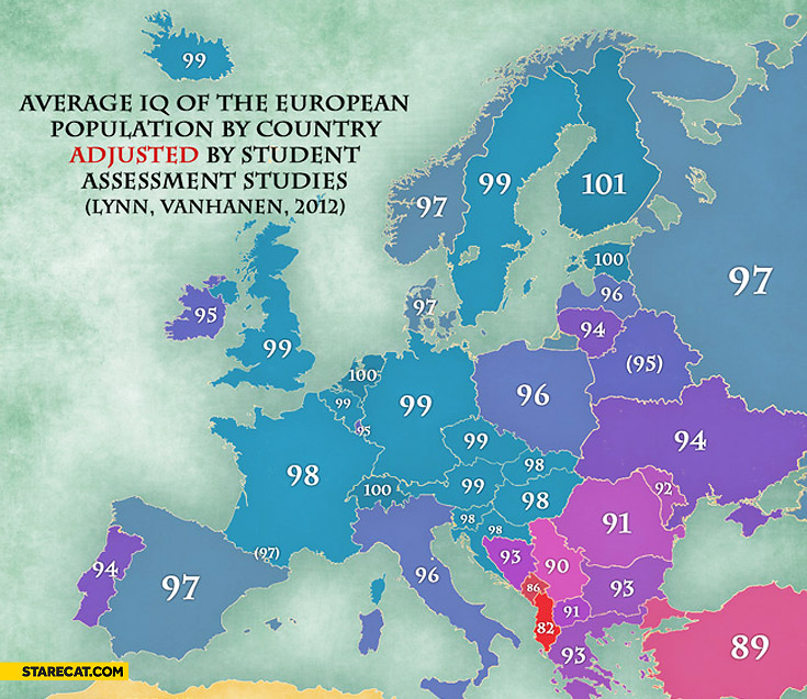 Average IQ european countries