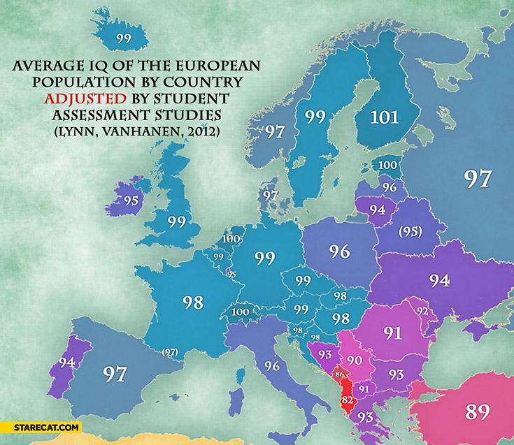 Average IQ european countries
