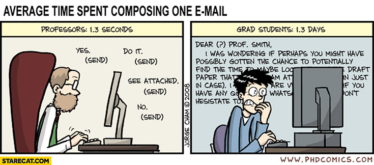 Average time spent composing one e-mail professors grad students