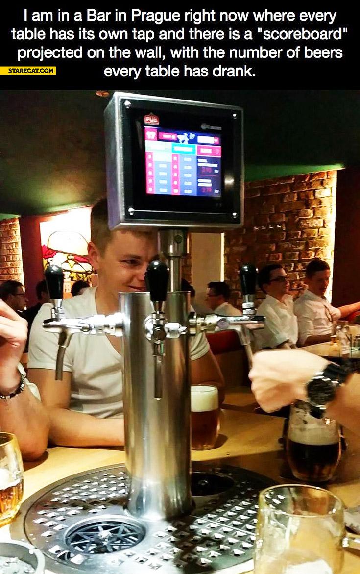 Bar in Prague scoreboard number of beers every table has drank