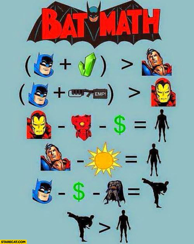 Bat math batman equations