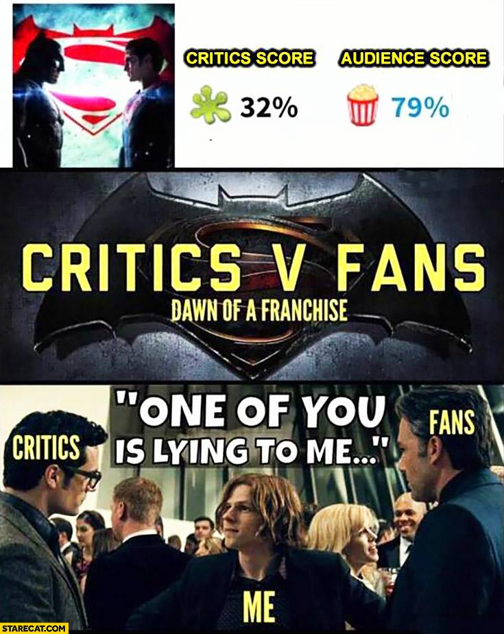 Batman vs Superman critics score: 32% percent, audience score 79% percent. Critics vs fans: Dawn of a franchise, on of you is lying to me