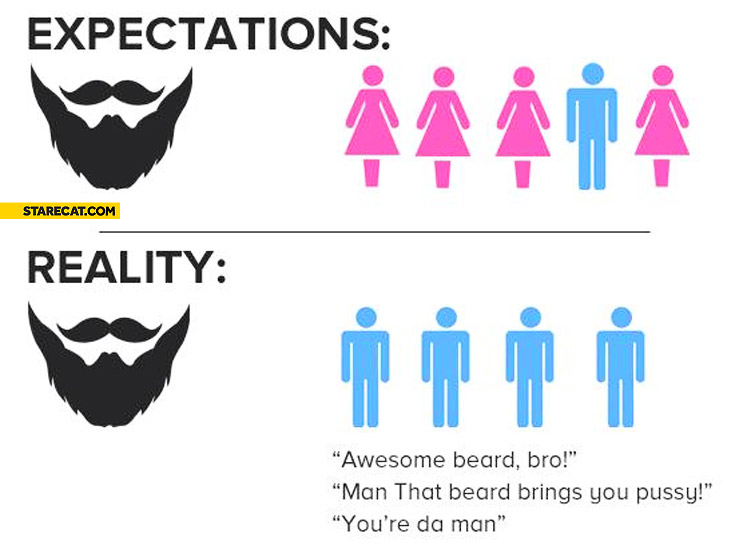 Beard expectations vs reality