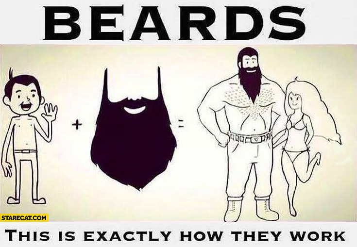 Beards: how they work