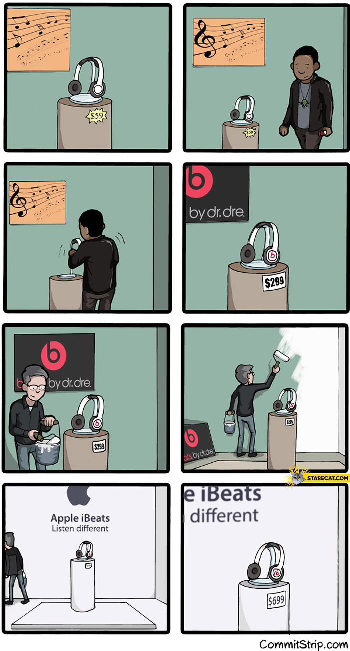 Beats by Dre bought by Apple