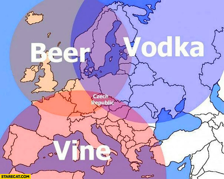 Beer vodka wine graph. Czech Republic intersection