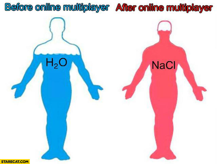 Before online multiplayer body full of H2O, after body full of NaCl