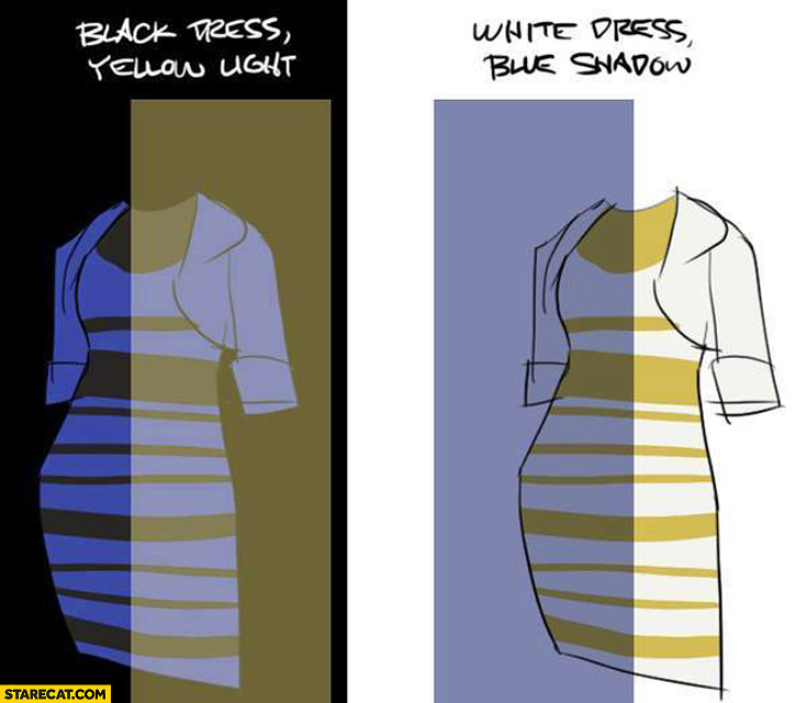 Black dress yellow light white dress blue light