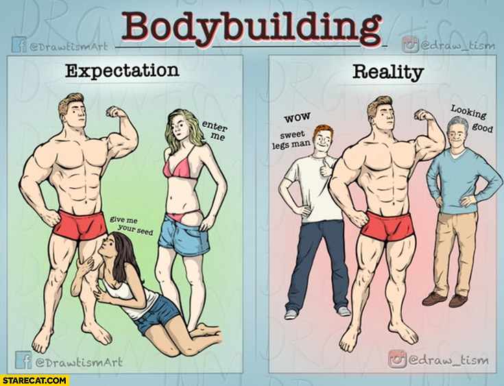 Bodybuilding expectation women like it vs reality only men like it
