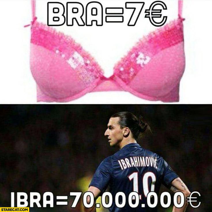 Bra 7 eur ibra 70 million eur Zlatan Ibrahimovic
