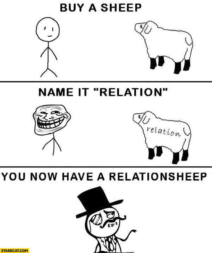 Buy a sheep name, it relation you, now have a relationsheep