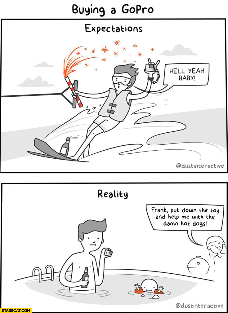 Buying a GoPro: expectations vs reality fail