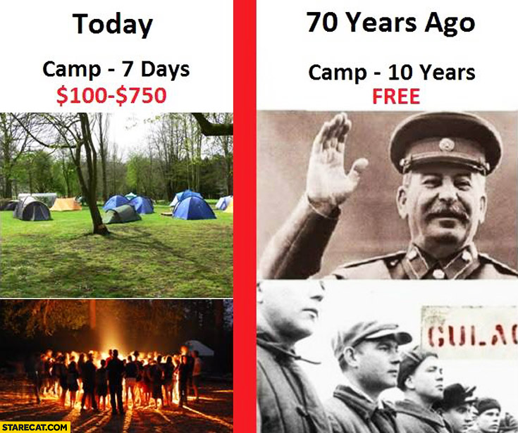 Camps today vs 70 years ago Stalin gulag