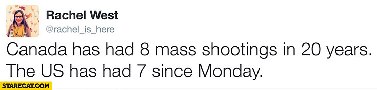 Canada has had 8 mass shootings in 20 years, the US had 7 since Monday
