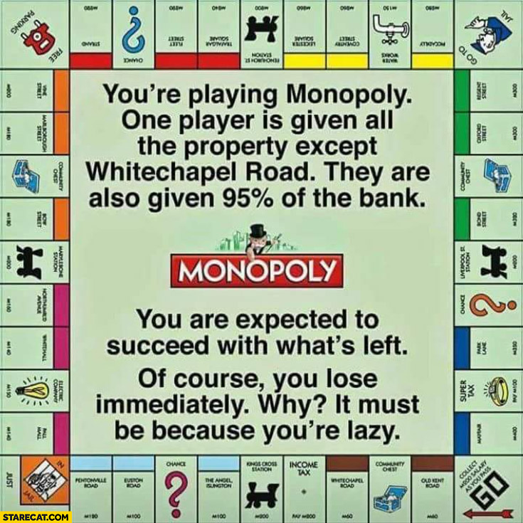 Capitalism in a Monopoly game example how it works