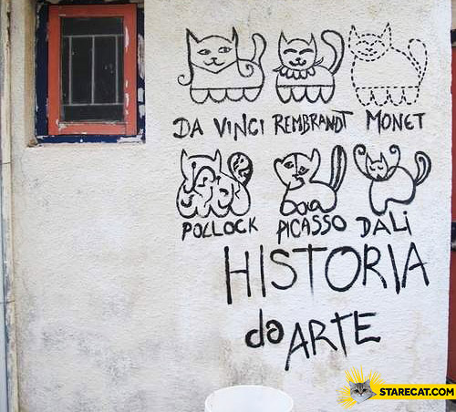 Cats drawings history of art