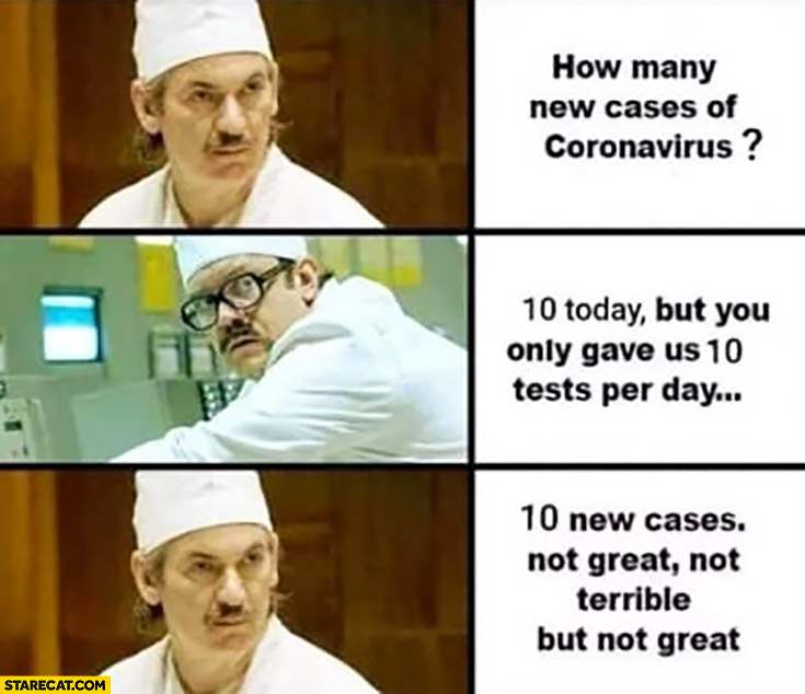 Chernobyl how many new cases of coronavirus? 10 today but you only gave us 10 tests per day. 10 new cases, not great, not terrible, but not great