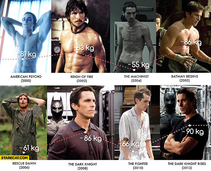 Christian Bale weight changes in movies