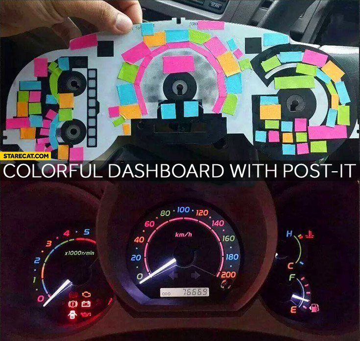 Colorful dashboard PostIT
