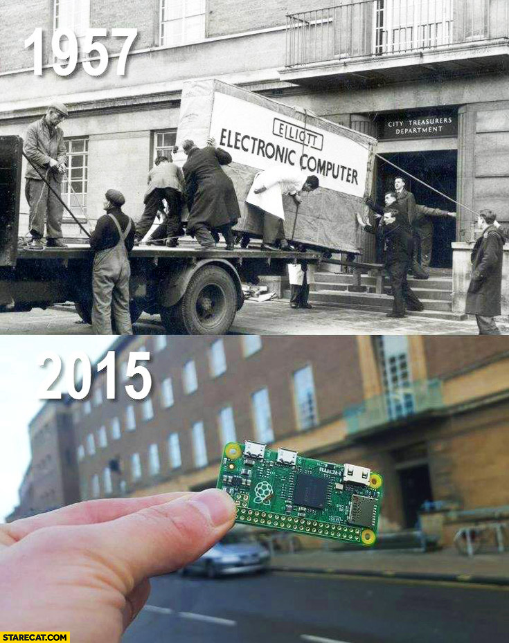 Computer size year 1957 vs 2015 comparison